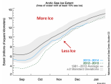 ArcticSeaIce_Y2014Jan2Annotated.PNG