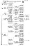 1994 Family Tree page 1 of 2