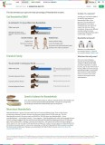 Neanderthal Ancestry 23 and Me