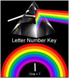 Letter Number Key (English alphabet code)
