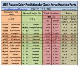 2014 Autumn Color Predictions - Korea