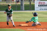 Minors: Porter Contracting at Hamsher Homes (5/8/14)