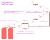 Pyroticulation fuel schematic.jpg