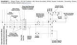 Single Phase 120V Marine AC Wiring.jpg
