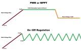 Z-PWM vs. On-Off.jpg