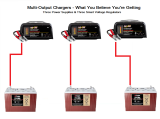 Z-Multi-Output Chargers-2.png
