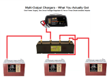 Multi-Output Chargers.png