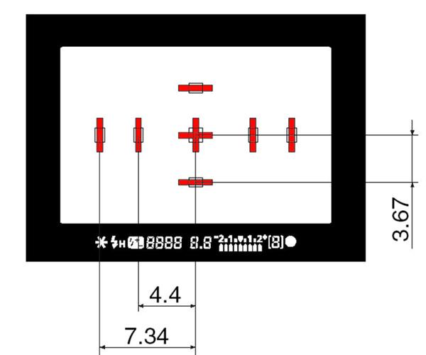 Focus_Point_Size.jpg