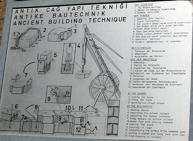 A how-to about construction back then