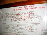 M/V Collaroy Fire Control and Safety Plan