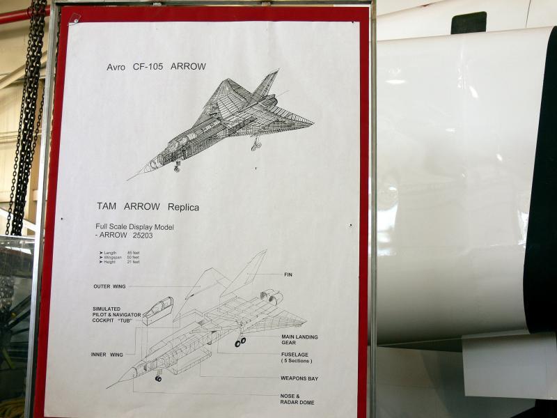 The AVRO Arrow.....
