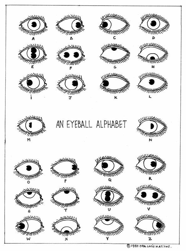 Eyeball alphabet