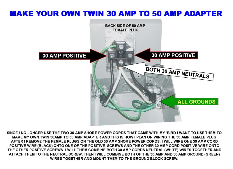 wiring diagram 50 amp plug to 2 30 amp plugs wiring twin 20 amp to 30 amp or 50 amp adapter page 2 wanderlodge on wiring diagram