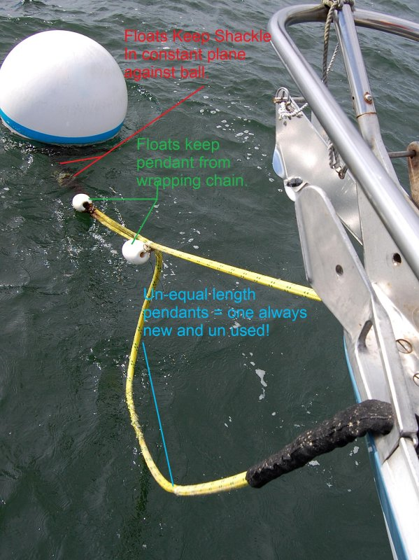 Mooring Buoys and Anchors - Cruising Anarchy - Sailing Anarchy Forums