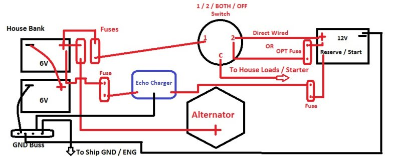 battery bank design recommendations page community i got your pm but was in chicago on business here s a diagram that help just replace the echo charger the acr and you ll be fine