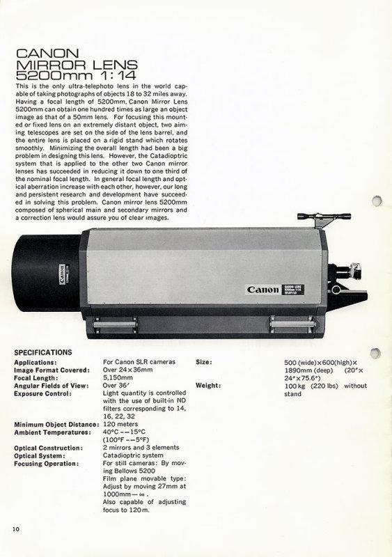 Canon mirror lens.jpg