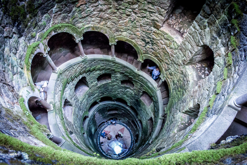 The Initiation Well