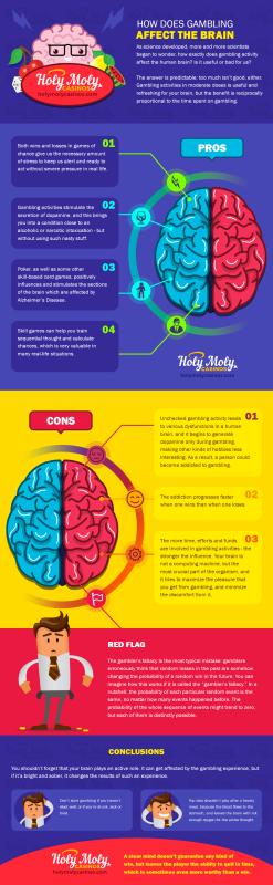 affect the brain