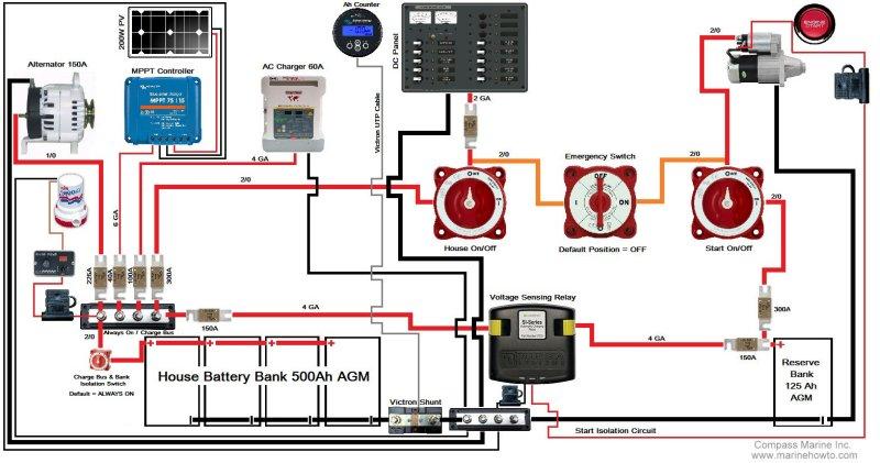 Z-Diagram 2.jpg