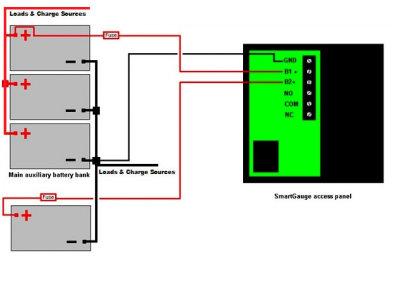 Smart Gauge Wiring