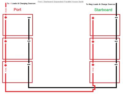 Port_Starboard_12V_Bank.png