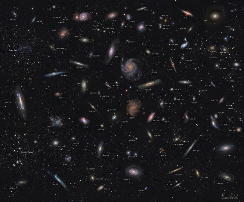 Galaxy Collage April 2021