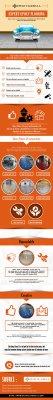 Expert-Epoxy-Flooring-infographic