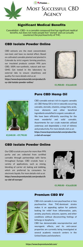 Buy CBD Crystal Isolate Online