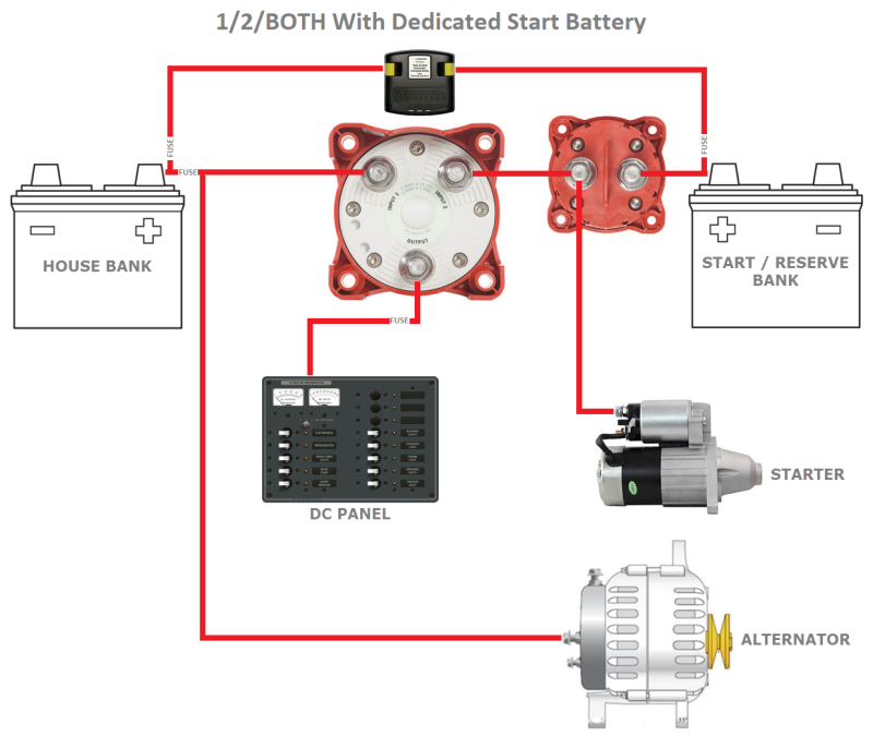 1-2-BOTH - With Dedicated Start Battery - Final.png
