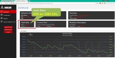 Avalon 721 6TH Bitcoin Miner speed test.jpg
