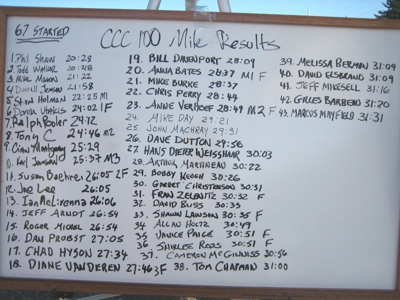 Unofficial 2006 Cascade Crest 100 results