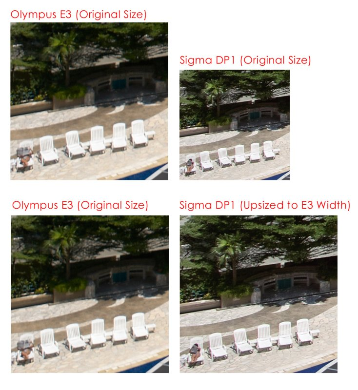 Sigma DP1 - Olympus E3 Comparison 02