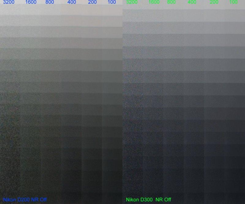D300_D200_NRoff
