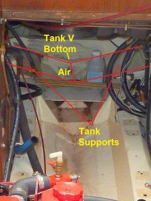 Tank Layout