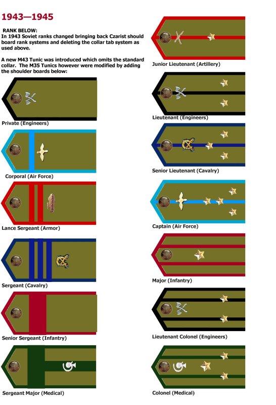 Soviet Field Ranks   W...