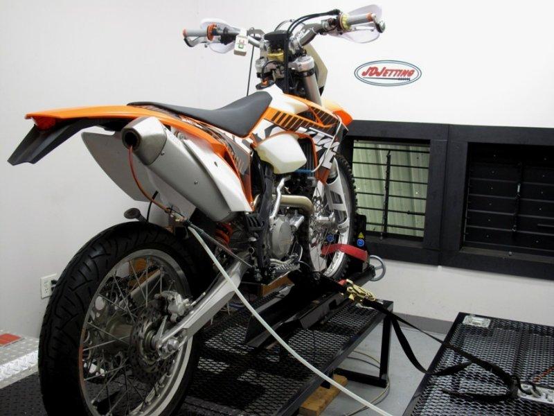 KTM 500XCW