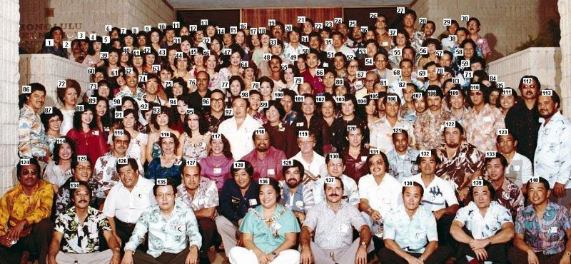 KHS 60 20th reunion group photo IDs