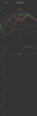 Standard Zooms Resolution (@~70mm, big)