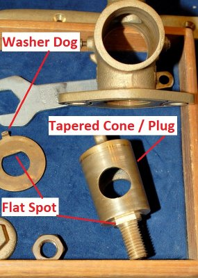 Anatomy of A Tapered Cone Seacock 2
