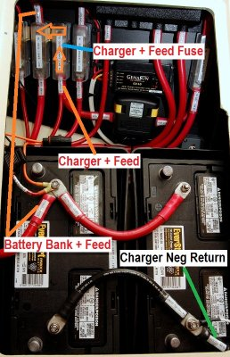 Charger Feed Wiring