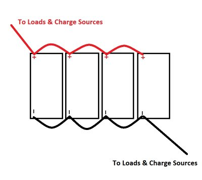 Strange Parallel Battery Wiring Diagram Wiring Diagram Wiring Digital Resources Bemuashebarightsorg