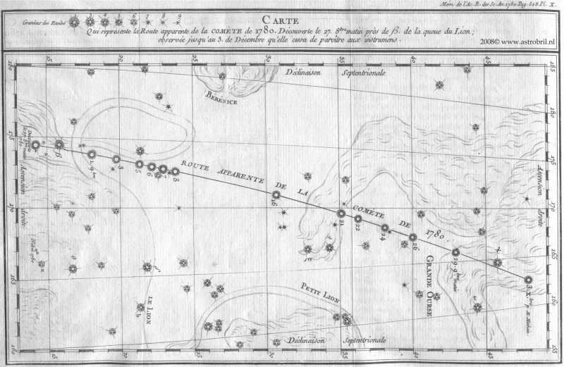 Comet C/1780 U2 (Messier)
