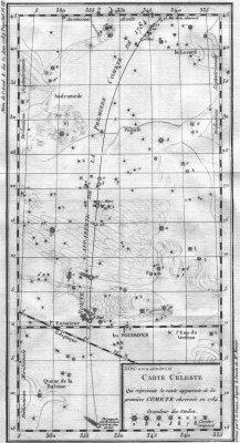Comet C/1783 X1 (Great Comet)
