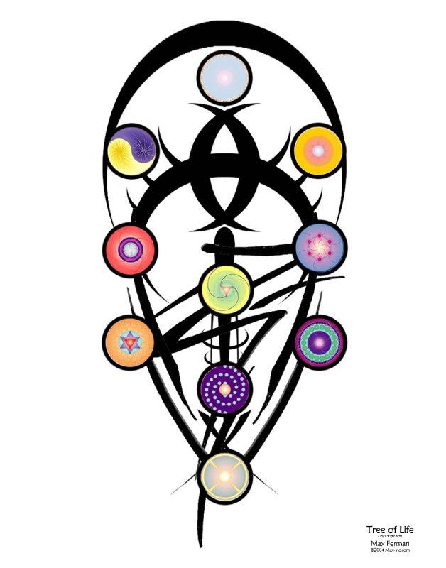 Tree of Life - ( upper right arm tattoo )