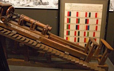 Modell av boremaskin