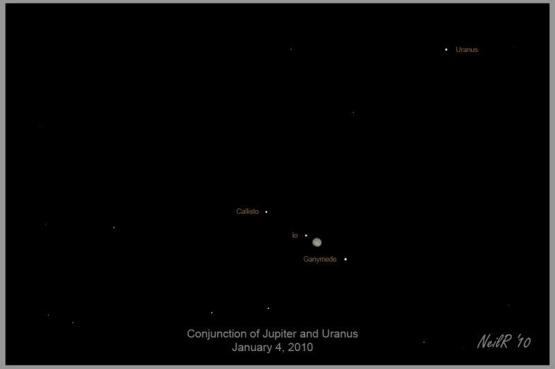 Conjunction Jupiter-Uranus