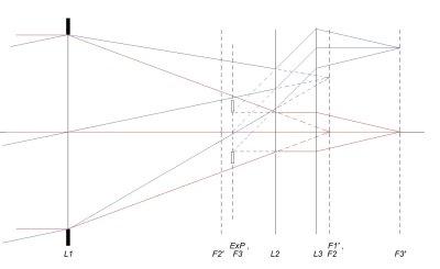 Telecentric Lens 4b.bmp