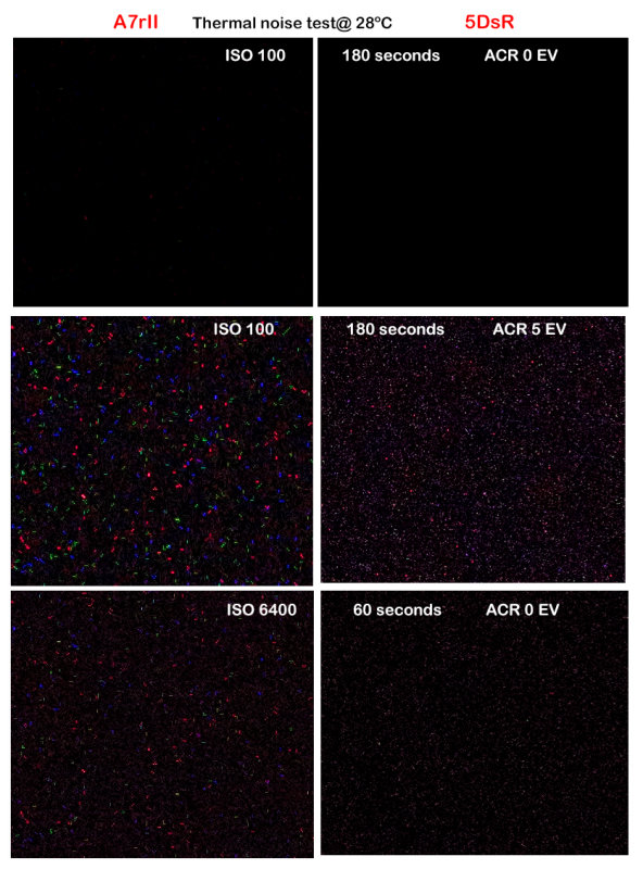 a7r II vs 5DsR Thermal noise test