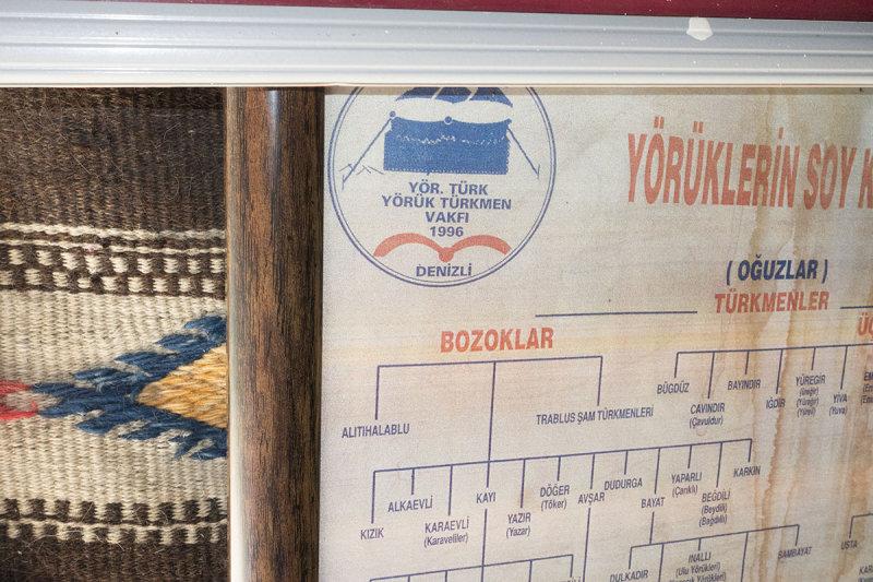 Candir kultur evi 2016 2796.jpg