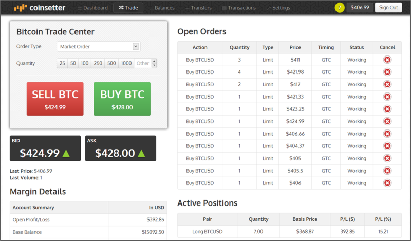 Coinsetter New York.png